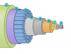 Bild: Aufbau eines Glasfaser-Seekabels, wie es von der NSA angezapft wurde